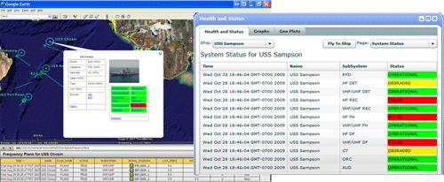 Remote System Monitoring Application (RSMA)